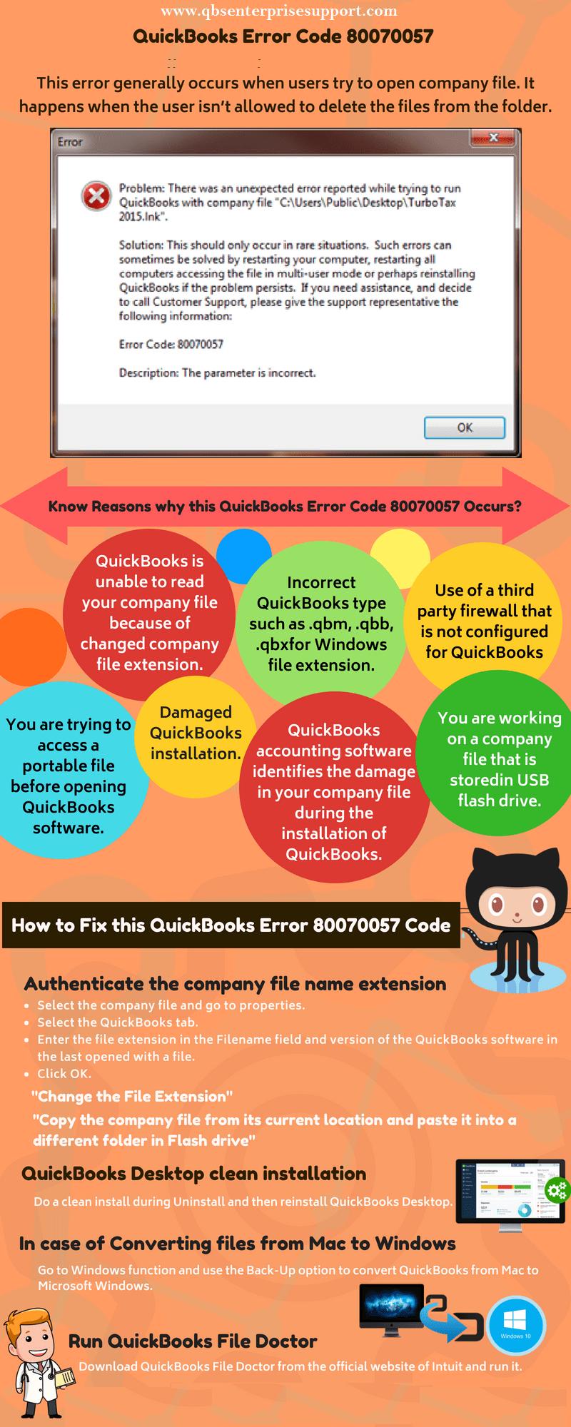 Vest Ways to Resolve QuickBooks Error Code 80070057 - Info-graphic