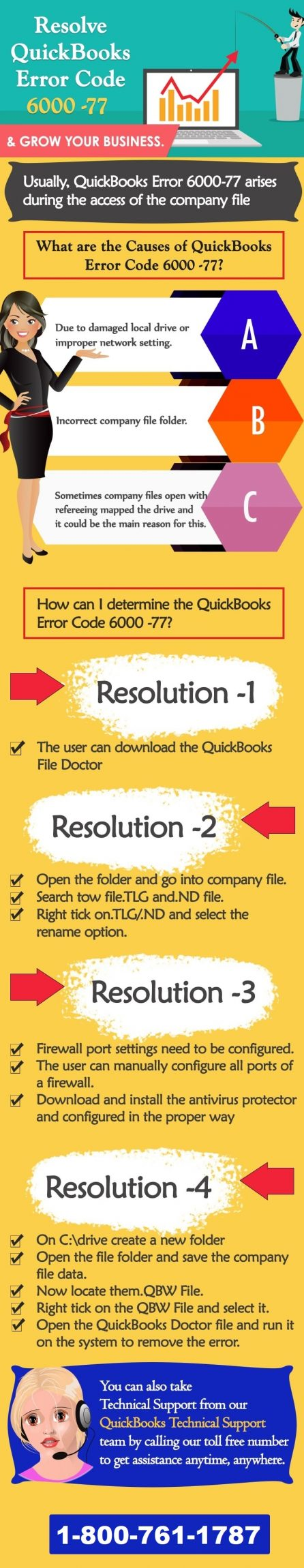 Infographical Steps to troubleshoot QuickBooks Error 6000, 77 - Info-graphic Image
