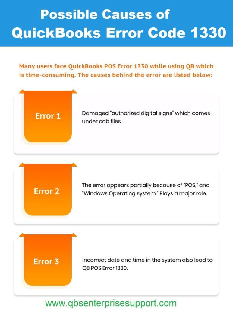 Possible Causes of QuickBooks POS Error 1330 - Infographic