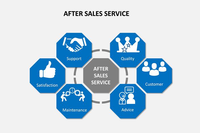 After sales service - Screenshot