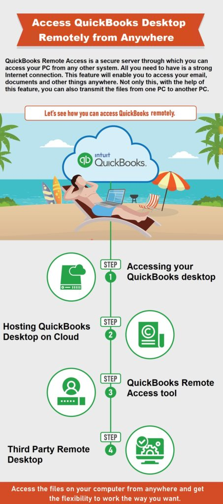 Best-Steps-to-Access-your-QuickBooks-desktop-remotely-from-anywhere-Infographic-453x1024.jpg