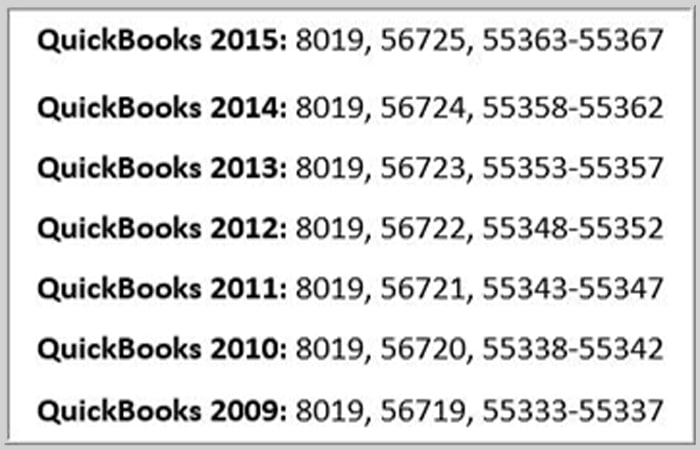 QuickBooks Desktop Port Number - Screenshot Image