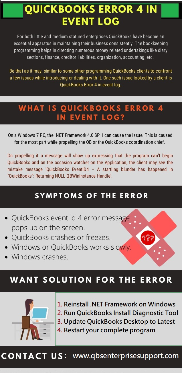 An Infographic Image to Resolve QuickBooks Event Log Error 4 - Infographic Image