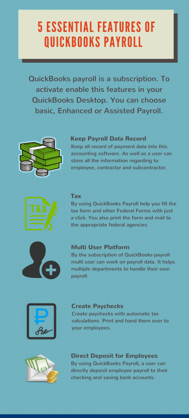 Features of QuickBooks Desktop Payroll Management - Infographic Image